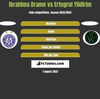 Ibrahima Drame vs Ertugrul Yildirim h2h player stats