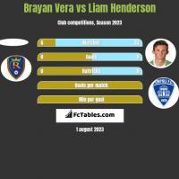 Brayan Vera vs Liam Henderson h2h player stats