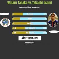 Wataru Tanaka vs Takashi Usami h2h player stats