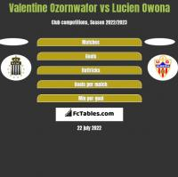 Valentine Ozornwafor vs Lucien Owona h2h player stats