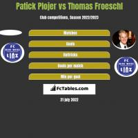 Patick Plojer vs Thomas Froeschl h2h player stats