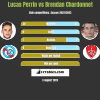 Lucas Perrin vs Brendan Chardonnet h2h player stats