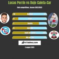 Lucas Perrin vs Duje Caleta-Car h2h player stats