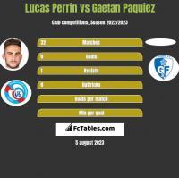 Lucas Perrin vs Gaetan Paquiez h2h player stats