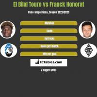 El Bilal Toure vs Franck Honorat h2h player stats