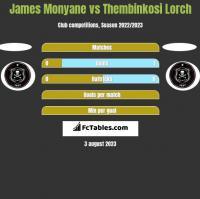 James Monyane vs Thembinkosi Lorch h2h player stats