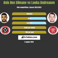 Anis Ben Slimane vs Louka Andreasen h2h player stats