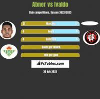 Abner vs Ivaldo h2h player stats