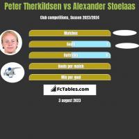 Peter Therkildsen vs Alexander Stoelaas h2h player stats