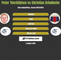 Peter Therkildsen vs Christian Grindheim h2h player stats