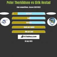 Peter Therkildsen vs Eirik Hestad h2h player stats