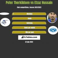Peter Therkildsen vs Etzaz Hussain h2h player stats