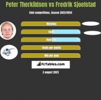Peter Therkildsen vs Fredrik Sjoelstad h2h player stats