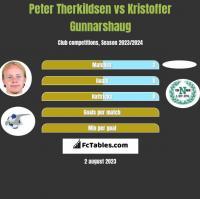 Peter Therkildsen vs Kristoffer Gunnarshaug h2h player stats
