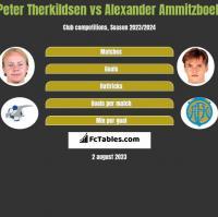 Peter Therkildsen vs Alexander Ammitzboell h2h player stats