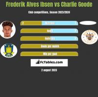 Frederik Alves Ibsen vs Charlie Goode h2h player stats