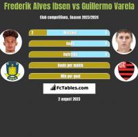 Frederik Alves Ibsen vs Guillermo Varela h2h player stats