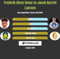 Frederik Alves Ibsen vs Jacob Barrett Laursen h2h player stats