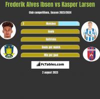 Frederik Alves Ibsen vs Kasper Larsen h2h player stats