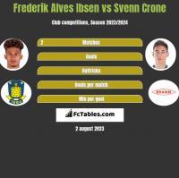 Frederik Alves Ibsen vs Svenn Crone h2h player stats