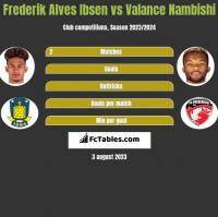 Frederik Alves Ibsen vs Valance Nambishi h2h player stats