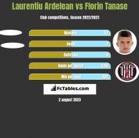 Laurentiu Ardelean vs Florin Tanase h2h player stats