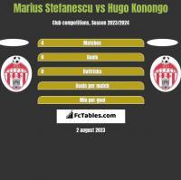 Marius Stefanescu vs Hugo Konongo h2h player stats