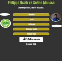 Philippe Nsiah vs Sofien Moussa h2h player stats