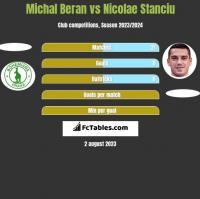 Michal Beran vs Nicolae Stanciu h2h player stats