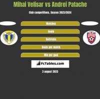 Mihai Velisar vs Andrei Patache h2h player stats