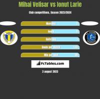 Mihai Velisar vs Ionut Larie h2h player stats