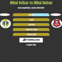 Mihai Velisar vs Mihai Butean h2h player stats