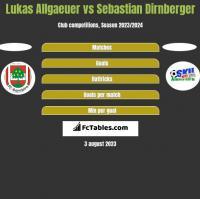 Lukas Allgaeuer vs Sebastian Dirnberger h2h player stats