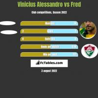 Vinicius Alessandro vs Fred h2h player stats