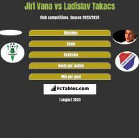 Jiri Vana vs Ladislav Takacs h2h player stats