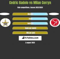 Cedric Badolo vs Milan Corryn h2h player stats