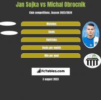 Jan Sojka vs Michal Obrocnik h2h player stats