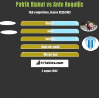 Patrik Blahut vs Ante Roguljic h2h player stats