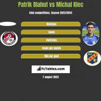 Patrik Blahut vs Michal Klec h2h player stats
