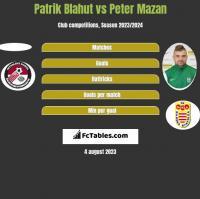 Patrik Blahut vs Peter Mazan h2h player stats