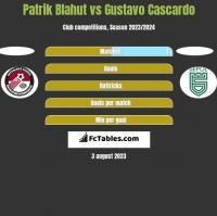 Patrik Blahut vs Gustavo Cascardo h2h player stats
