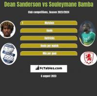 Dean Sanderson vs Souleymane Bamba h2h player stats