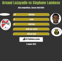 Arnaud Luzayadio vs Stephane Lambese h2h player stats