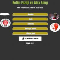 Betim Fazliji vs Alex Song h2h player stats