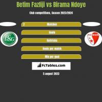 Betim Fazliji vs Birama Ndoye h2h player stats