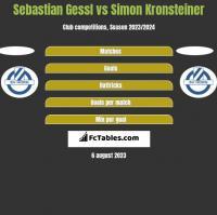 Sebastian Gessl vs Simon Kronsteiner h2h player stats