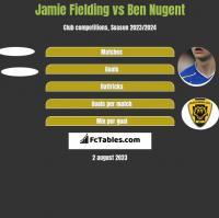 Jamie Fielding vs Ben Nugent h2h player stats