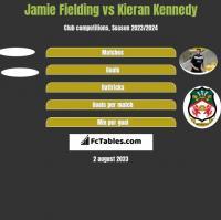 Jamie Fielding vs Kieran Kennedy h2h player stats