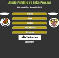 Jamie Fielding vs Luke Prosser h2h player stats
