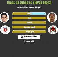 Lucas Da Cunha vs Steven Nzonzi h2h player stats